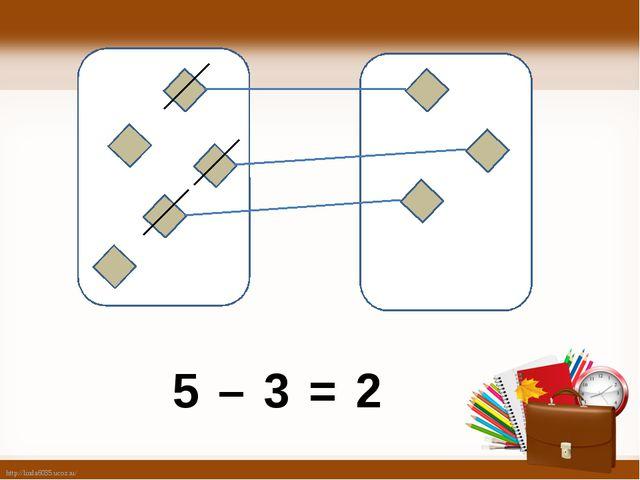 5 – 3 = 2 http://linda6035.ucoz.ru/