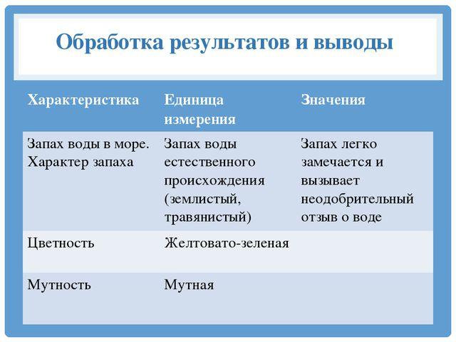 Обработка результатов и выводы Характеристика Единица измерения Значения Запа...