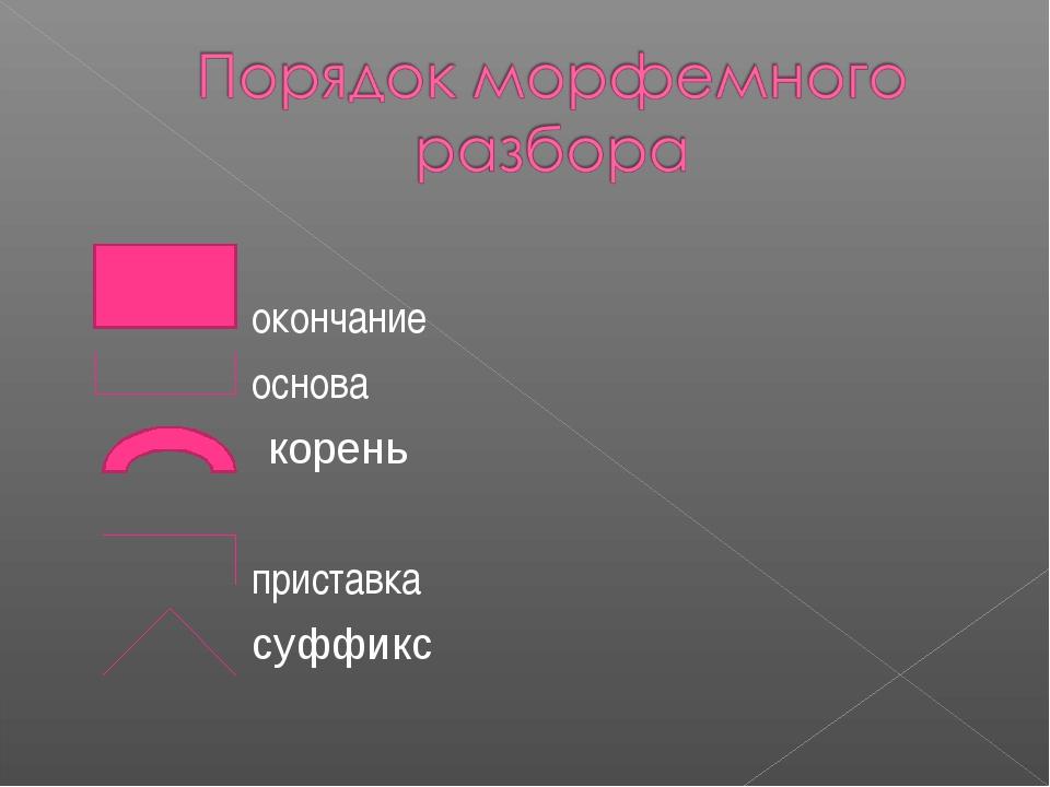 окончание основа корень приставка суффикс