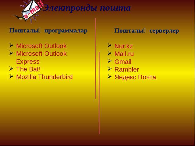 Электронды пошта Пошталық программалар Microsoft Outlook Microsoft Outlook Ex...