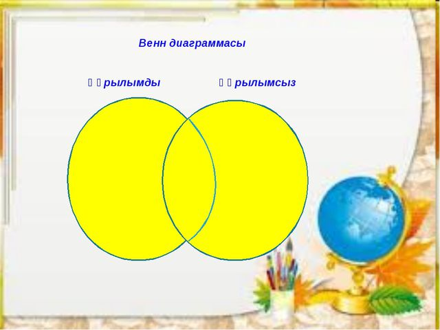 Венн диаграммасы Құрылымды Құрылымсыз