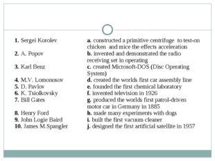 1. Sergei Korolev 2. A. Popov 3. Karl Benz 4. M.V. Lomonosov 5. D. Pavlov 6.