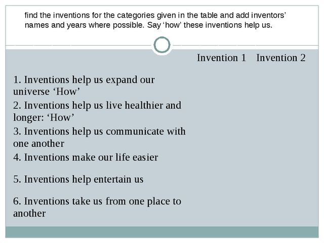 find the inventions for the categories given in the table and add inventors'...
