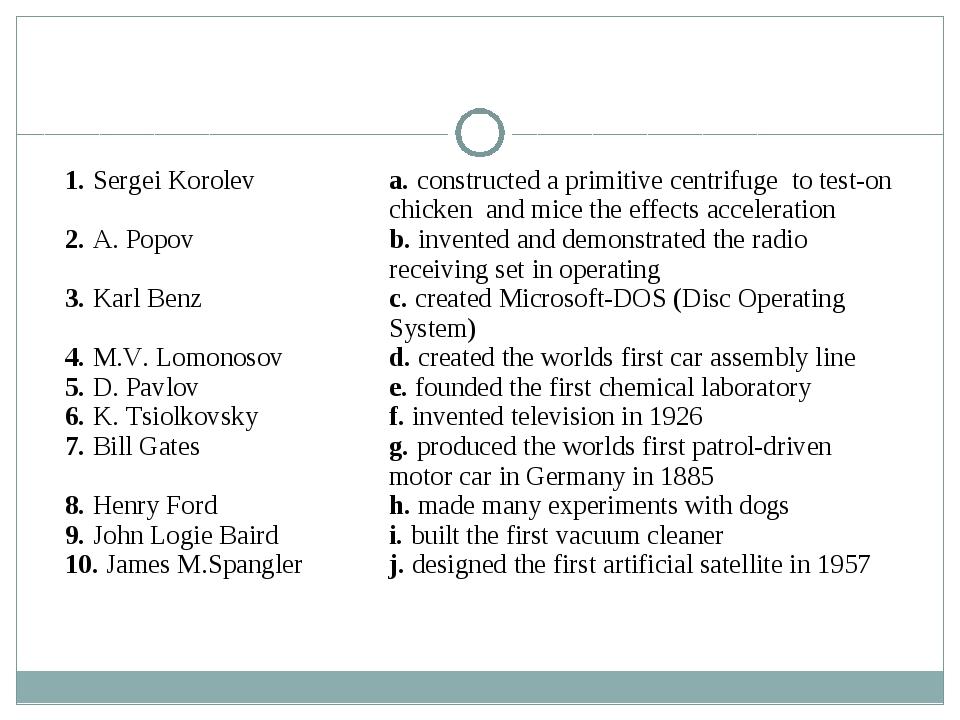 1. Sergei Korolev 2. A. Popov 3. Karl Benz 4. M.V. Lomonosov 5. D. Pavlov 6....