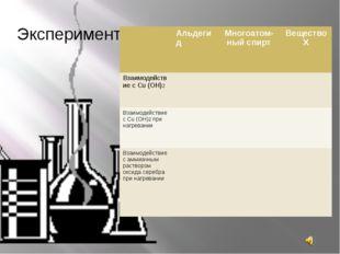 Эксперимент Альдегид Многоатом-ныйспирт Вещество Х Взаимодействие сCu(OH)2 Вз