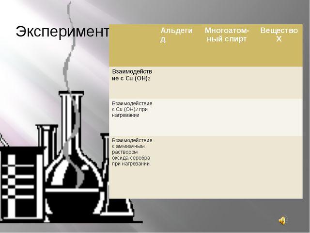 Эксперимент Альдегид Многоатом-ныйспирт Вещество Х Взаимодействие сCu(OH)2 Вз...