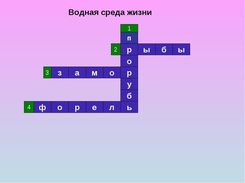 Водная среда жизни 1 п р о р 2 ы б ы у б ь л е р о ф 4 3 з а м о