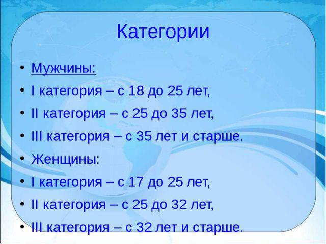 Категории Мужчины: I категория – с 18 до 25 лет, II категория – с 25 до 35 л...