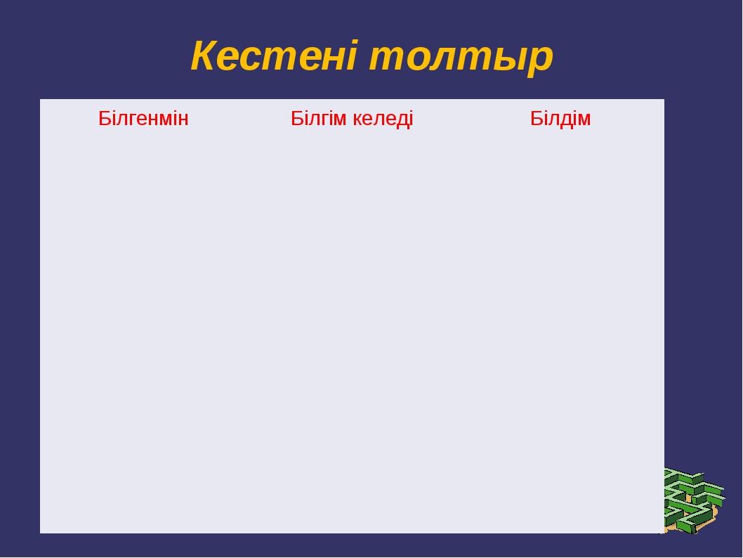 Кестені толтыр БілгенмінБілгім келедіБілдім
