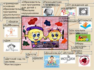 «Примерная основная образовательная программа дошкольного образования» «Берёз