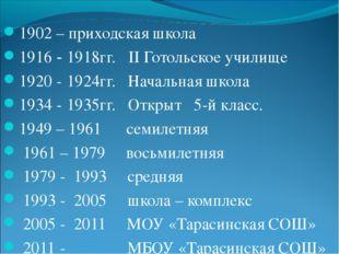 1902 – приходская школа 1916 - 1918гг. II Готольское училище 1920 - 1924гг. Н