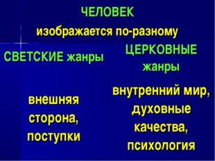 ЧЕЛОВЕК изображается по-разному СВЕТСКИЕ жанрыЦЕРКОВНЫЕ жанры внешняя стор