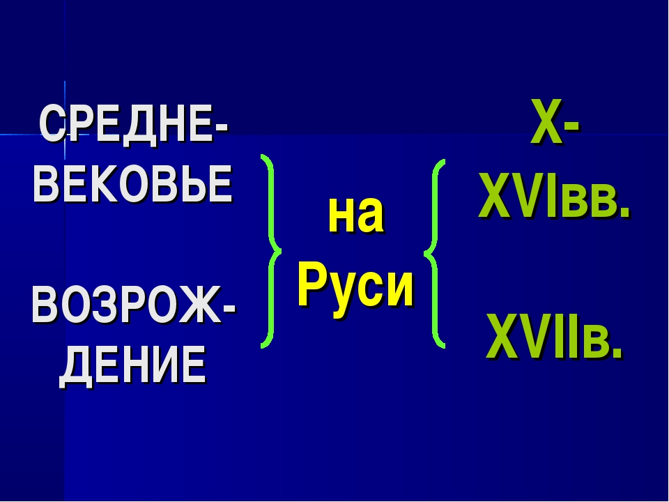 СРЕДНЕ-ВЕКОВЬЕ ВОЗРОЖ-ДЕНИЕ на Руси X- XVIвв. XVIIв.