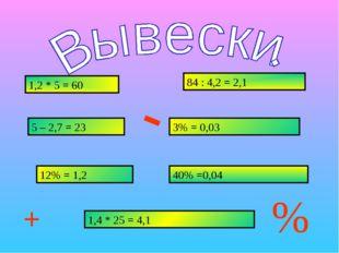 - + % 1,2 * 5 = 60 84 : 4,2 = 2,1 5 – 2,7 = 23 3% = 0,03 12% = 1,2 40% =0,04