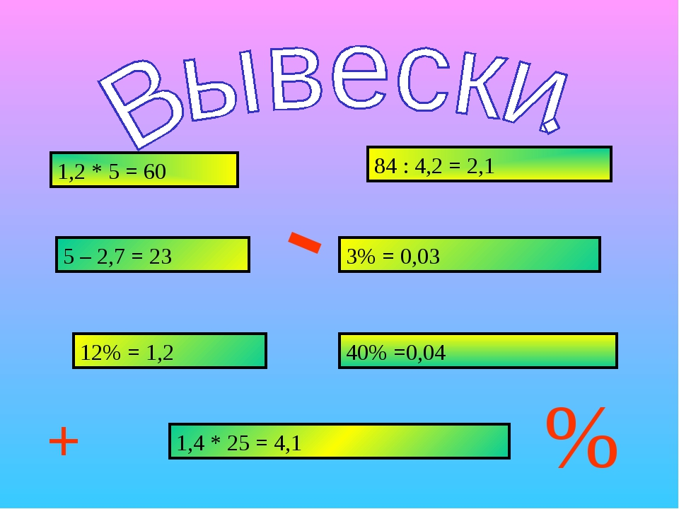 - + % 1,2 * 5 = 60 84 : 4,2 = 2,1 5 – 2,7 = 23 3% = 0,03 12% = 1,2 40% =0,04...