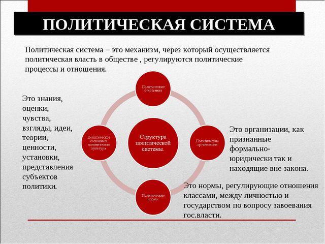 ПОЛИТИЧЕСКАЯ СИСТЕМА Политическая система – это механизм, через который осуще...