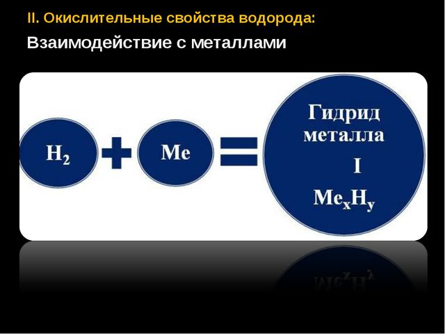 Взаимодействие с металлами II. Окислительные свойства водорода: