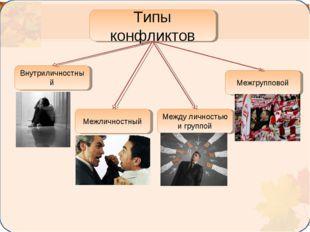 Типы конфликтов Внутриличностный Межличностный Между личностью и группой Межг