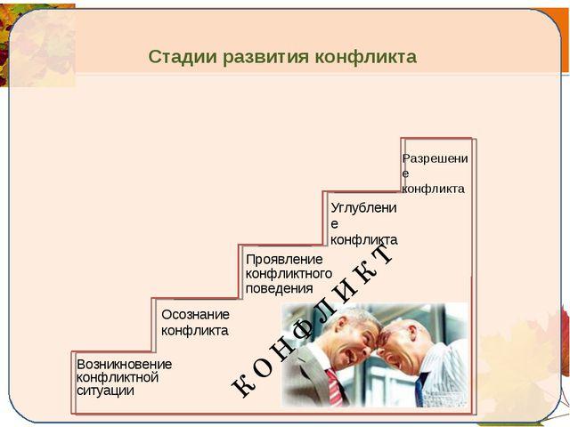 Стадии развития конфликта Возникновение конфликтной ситуации Осознание конфл...