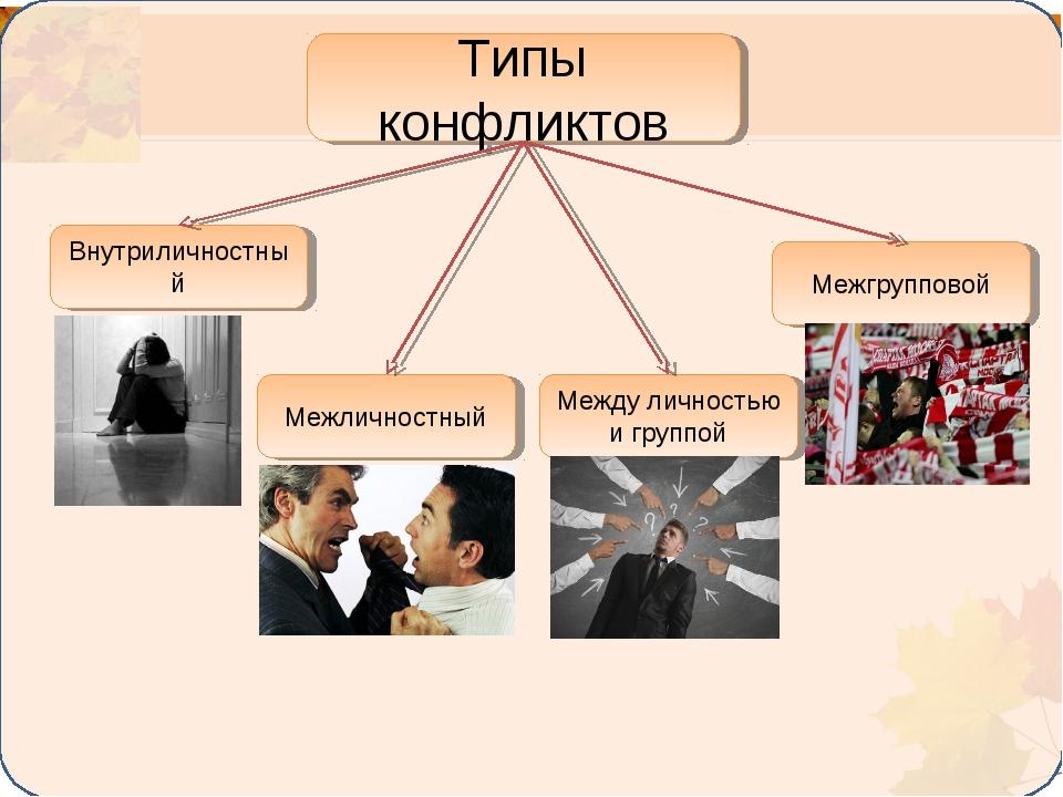 Типы конфликтов Внутриличностный Межличностный Между личностью и группой Межг...