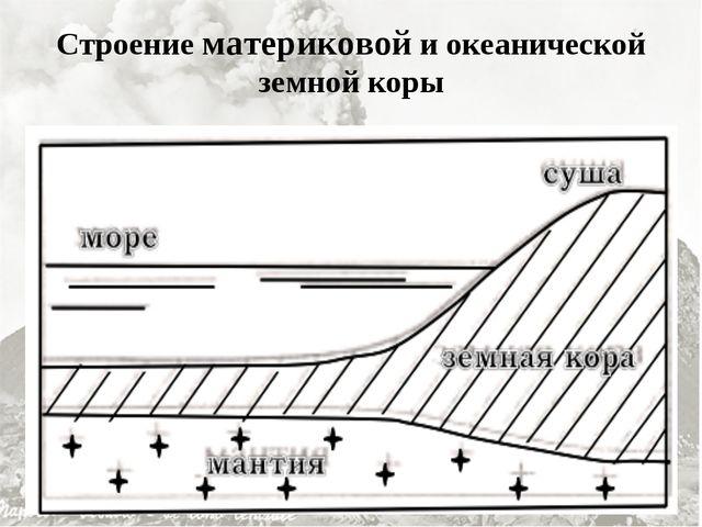 Строение материковой и океанической земной коры