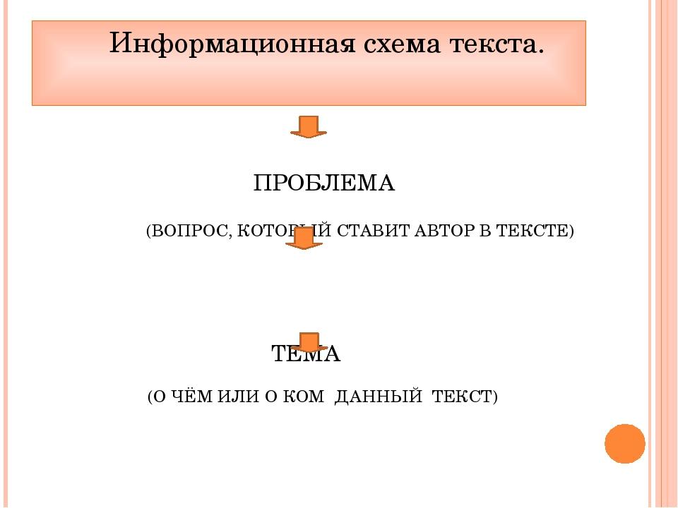 Информационная схема текста. ПРОБЛЕМА (ВОПРОС, КОТОРЫЙ СТАВИТ АВТОР В ТЕКСТЕ...