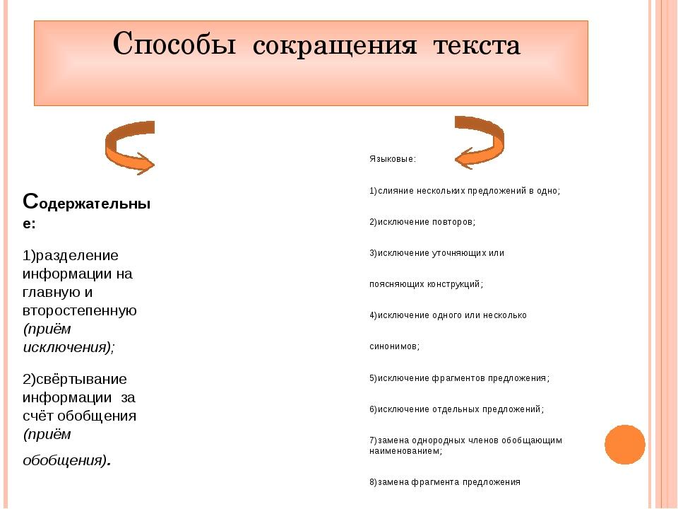 Способы сокращения текста Содержательные: 1)разделение информации на главную...