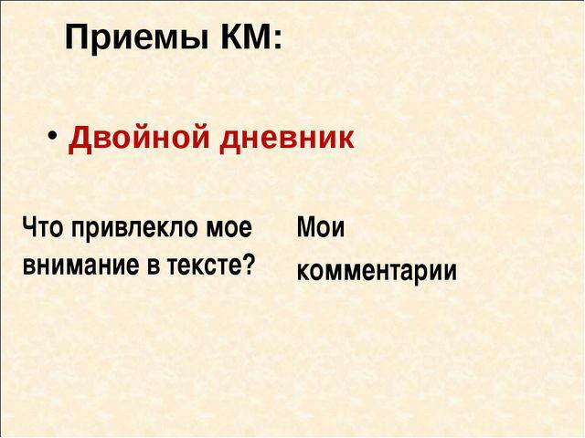 Приемы КМ: Двойной дневник Что привлекло мое внимание в тексте? Мои комментарии
