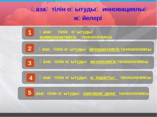 Қазақ тілін оқытудың инновациялық жүйелері 1 Қазақ тілін оқытудың коммуникати