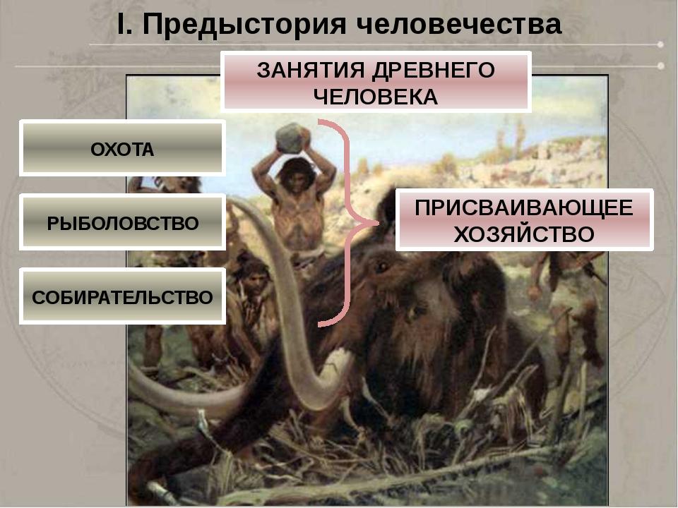 I. Предыстория человечества ЗАНЯТИЯ ДРЕВНЕГО ЧЕЛОВЕКА ОХОТА РЫБОЛОВСТВО СОБИР...