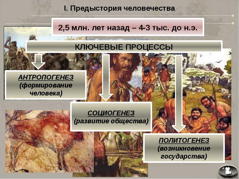I. Предыстория человечества 2,5 млн. лет назад – 4-3 тыс. до н.э. КЛЮЧЕВЫЕ ПР...