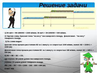1) 90 км/ч = 90•1000/60 = 1500 м/мин; 30 км/ч = 30•1000/60 = 500 м/мин. 2) Че