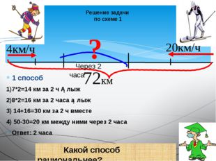 Решение задачи по схеме 1 1 способ 1)7*2=14 км за 2 ч ①лыж 2)8*2=16 км за 2 ч