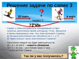 Решение задачи по схеме 3 72 км Через 2 часа 20 км/ч 4 км/ч Так ли у вас полу