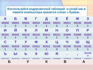 Воспользуйся кодировочной таблицей и узнай как в памяти компьютера хранится с