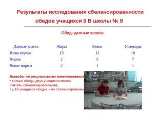 Результаты исследования сбалансированности обедов учащихся 9 В школы № 9 Обед