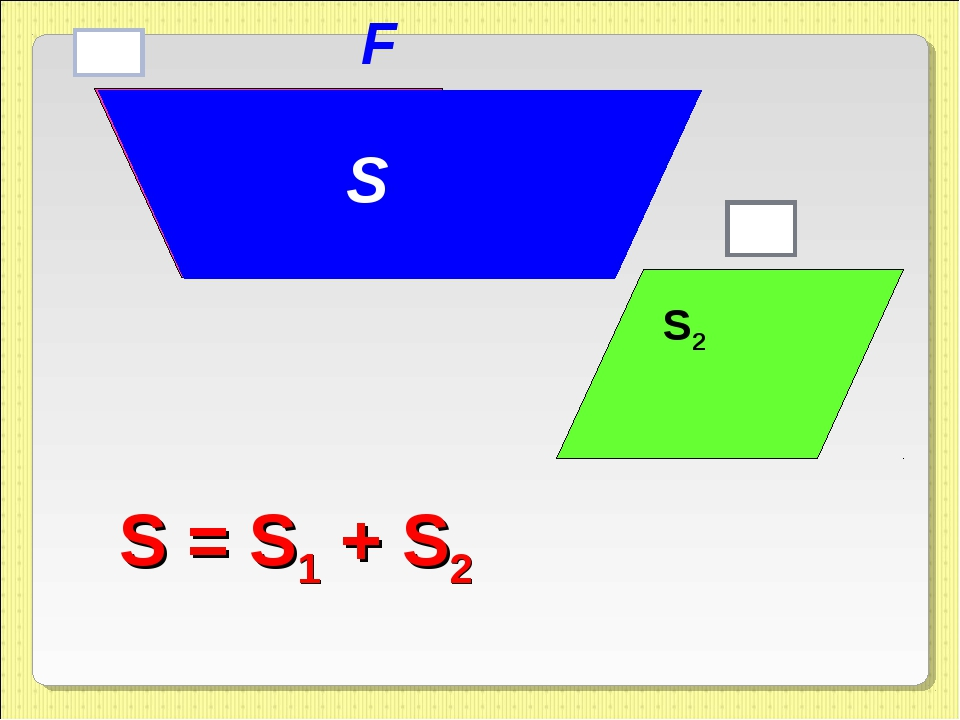 F1 F2 S1 S2 F S S = S1 + S2