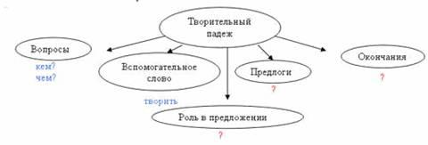 http://festival.1september.ru/articles/635332/f_clip_image002.jpg