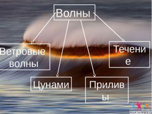 Волны Ветровые волны Течение Цунами Приливы