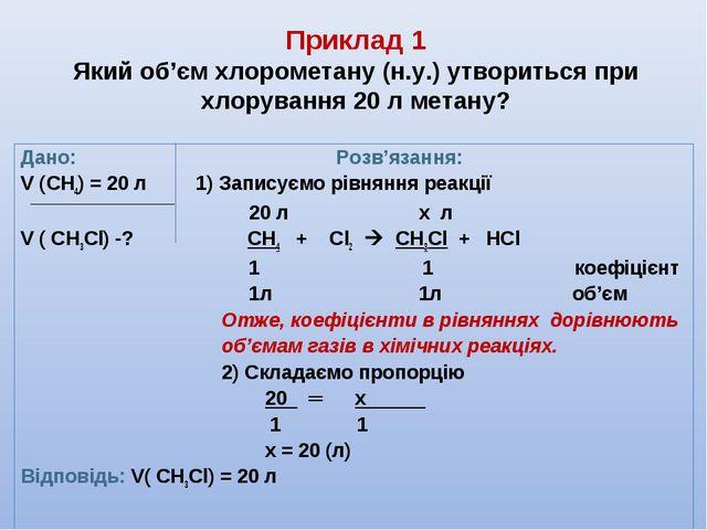 Приклад 1 Який об'єм хлорометану (н.у.) утвориться при хлорування 20 л метан...