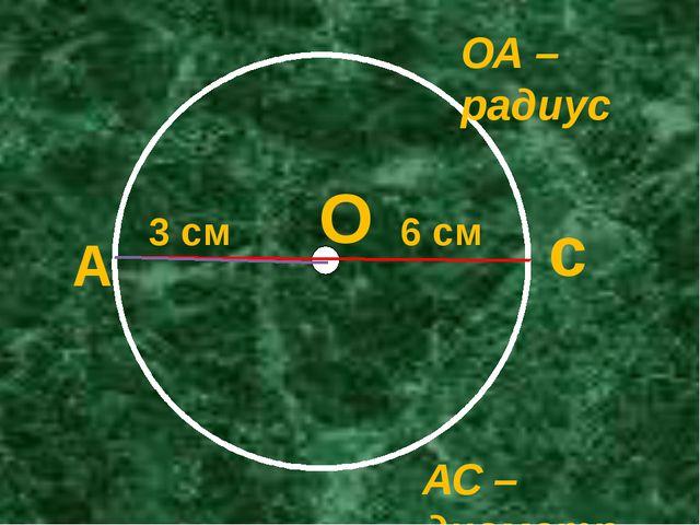 А O с 6 см 3 см ОА – радиус АС – диаметр