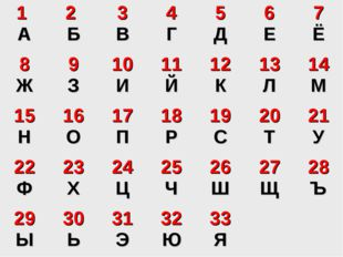 1 А2 Б3 В4 Г5 Д6 Е7 Ё 8 Ж9 З10 И11 Й12 К13 Л14 М 15 Н16 О17 П1