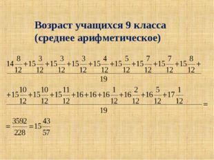 Возраст учащихся 9 класса (среднее арифметическое)