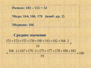 Размах: 183 – 151 = 32 Мода: 164, 166, 170 (наиб. кр. 2) Медиана: 166 Среднее