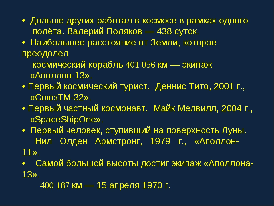 • Дольше других работал в космосе в рамках одного полёта. Валерий Поляков — 4...