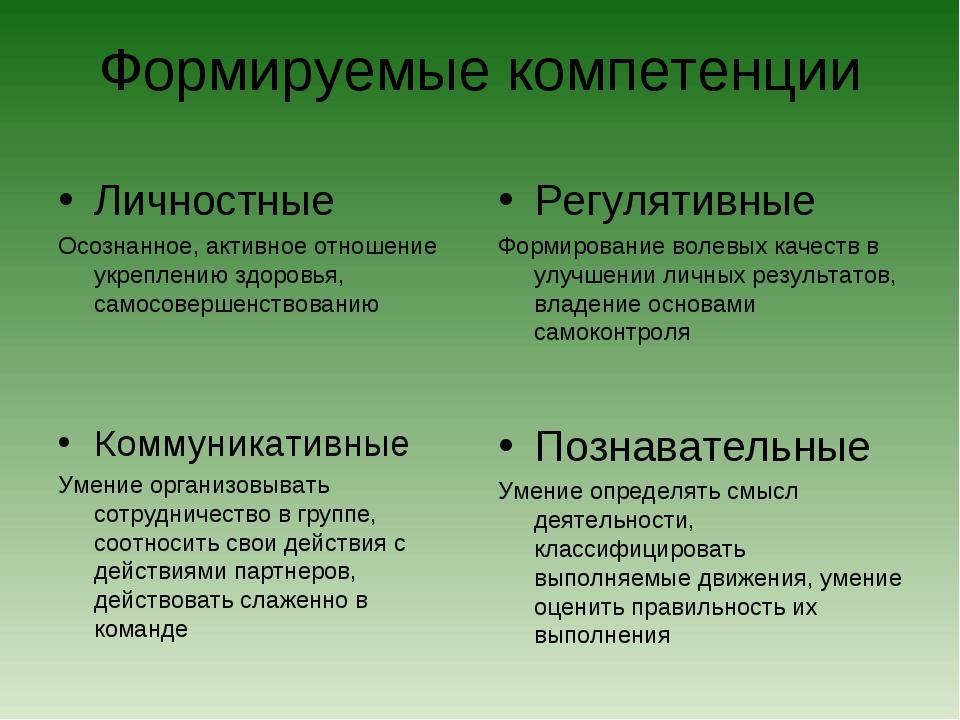Формируемые компетенции Личностные Осознанное, активное отношение укреплению...