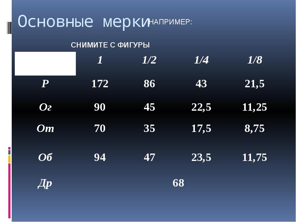 Основные мерки НАПРИМЕР: СНИМИТЕ С ФИГУРЫ 1 1/2 1/4 1/8 Р 172 86 43 21,5 Ог 9...