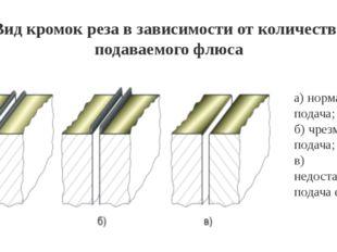 Вид кромок реза в зависимости от количества подаваемого флюса а) нормальная п