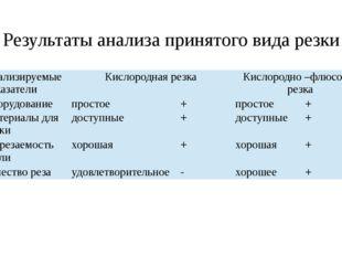Результаты анализа принятого вида резки Анализируемые показатели Кислородная