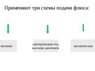 Применяют три схемы подачи флюса: внешняя механическая однопроводная под высо